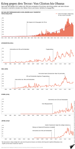 terrorausweitung_durch_us_terrorkrieg