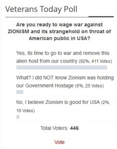 veterans-today_poll__war_against_zionism